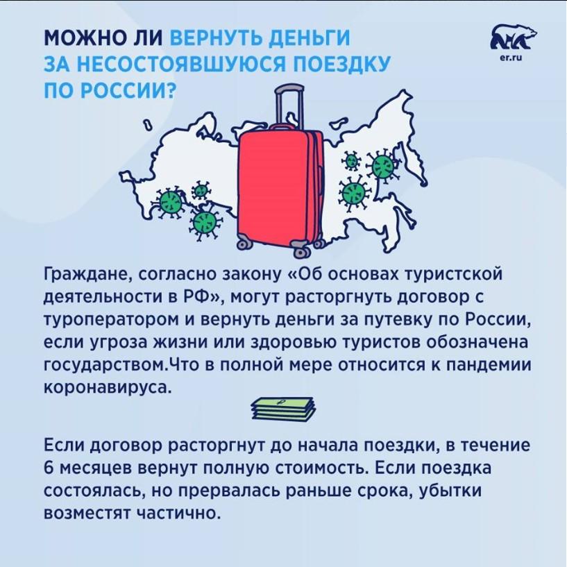 Можно ли вернуть деньги за несостоявшуюся поездку по России?